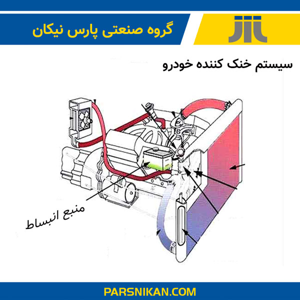سیستم خنک کاری-منبع انبساط