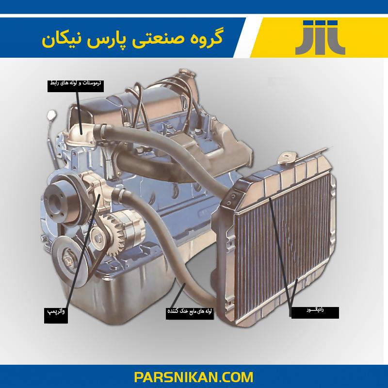 موتور و اجزای سیستم خنک کننده